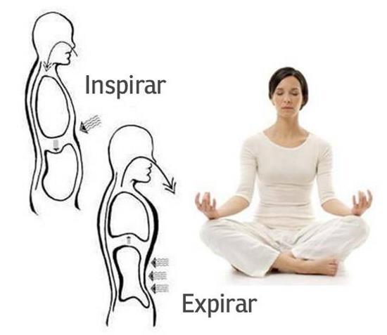 Como respirar corretamente em cada tipo de exercício