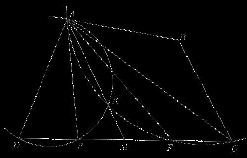 Tuklás Matemátika: Basic Mathematics of