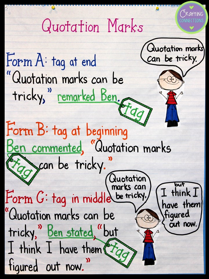 Dialogue Anchor Chart: Teaching students to write dialogue can be tricky. Use this quotation marks anchor chart and worksheet freebie to introduce the concept to your students!
