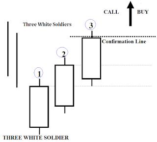 binary options trading strategy 2021 tax