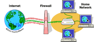 Pengertian Fungsi Manfaat dan Cara Kerja Firewall   Riyan IT