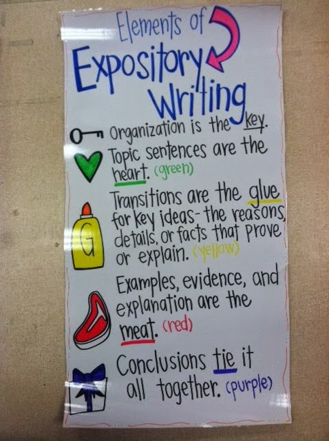 Expository writing anchor chart also adventures of  future teacher rh elementaryeducation spot