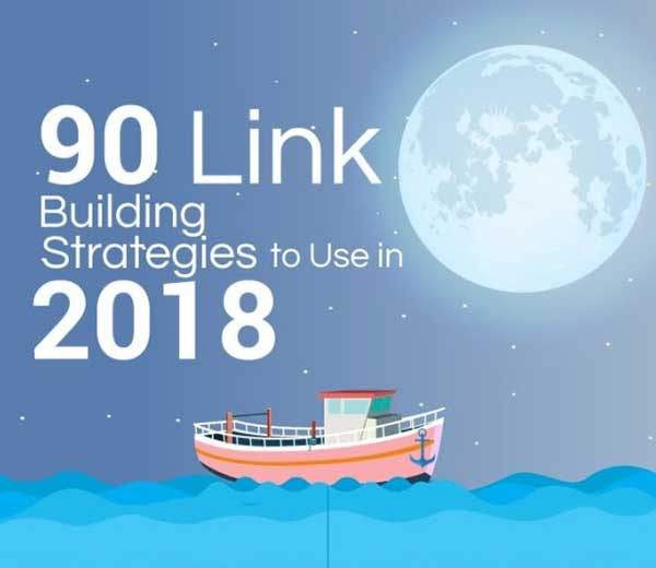 Create infographics: Actionable link building strategies: eAskme.com