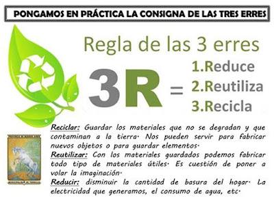 Las 3 R