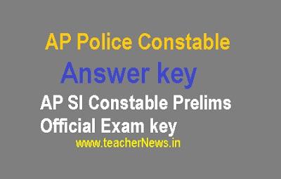 AP Police Constable Answer key 2018 – Download Constable Prelims Exam key