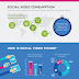 The Science of Social Video Infographic