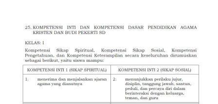 Download Silabus Agama Kristen Sd K13 Blogger Ops