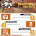 Advanced Miami SEO Tactics