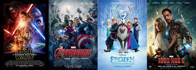 Media e Linguaggi | Storytelling | Star WARS Il risvegllio della forza | The Avengers | Frozen il regno di Ghiaccio | Iron Man 3 | Libri sui supereroi