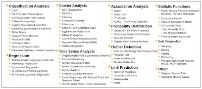SAP HANA Study Material, SAP HANA Tutorial and Material, SAP HANA Certification