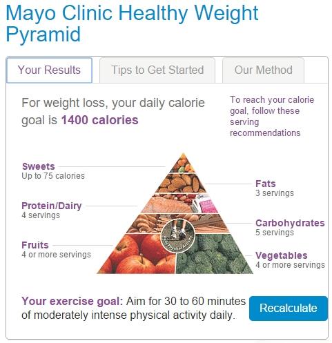 Makanan Mengandung Kalori