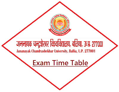 JNCU Ballia Exam Schedule 2020