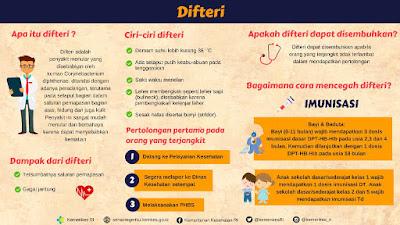 Difteri kemenkes