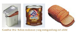 Aturan Penggunaan Zat Aditif pada Makanan