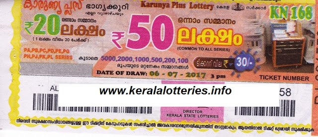 Kerala Lottery Today_Karunya Plus_KN-168