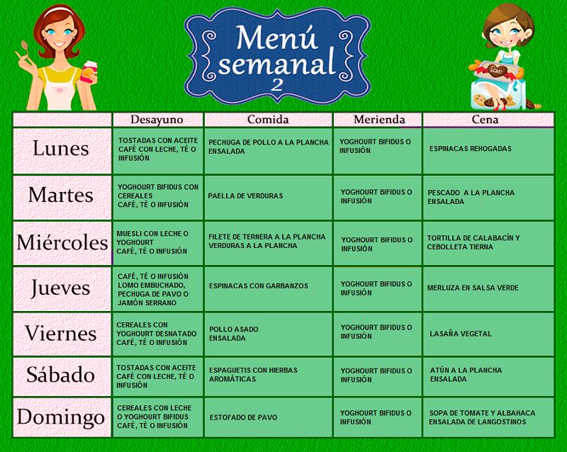 Menus la dieta disociada simplificada