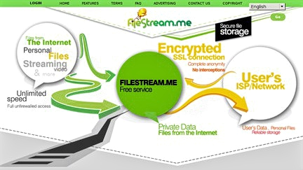 Filestream | Safe Online Storage