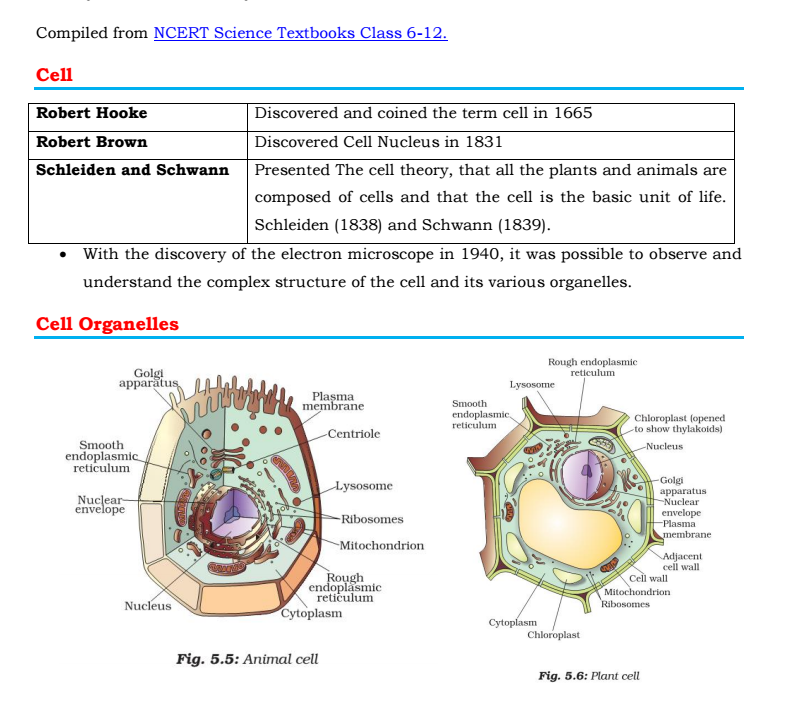 Biology Short Notes for competitive exams pdf (Compiled from Ncert