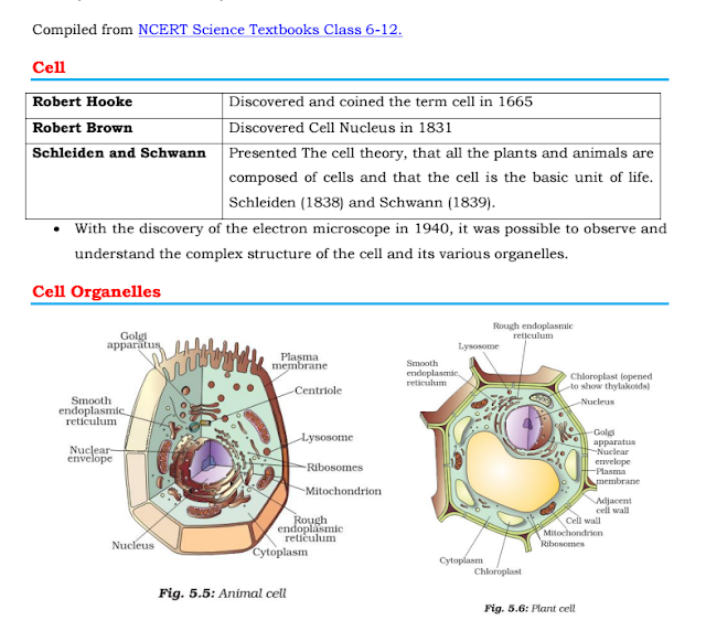 Biology Short Notes for competitive exams pdf (Compiled from