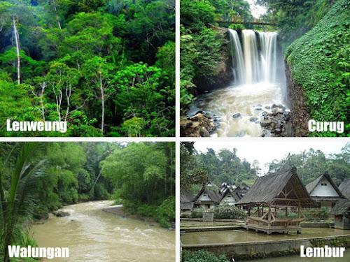 Istilah geografis bahasa Sunda