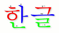 Huruf bahasa korea
