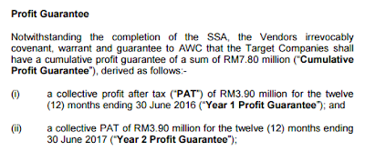 AWC Berhad: Qudotech and DDT Acquisitions