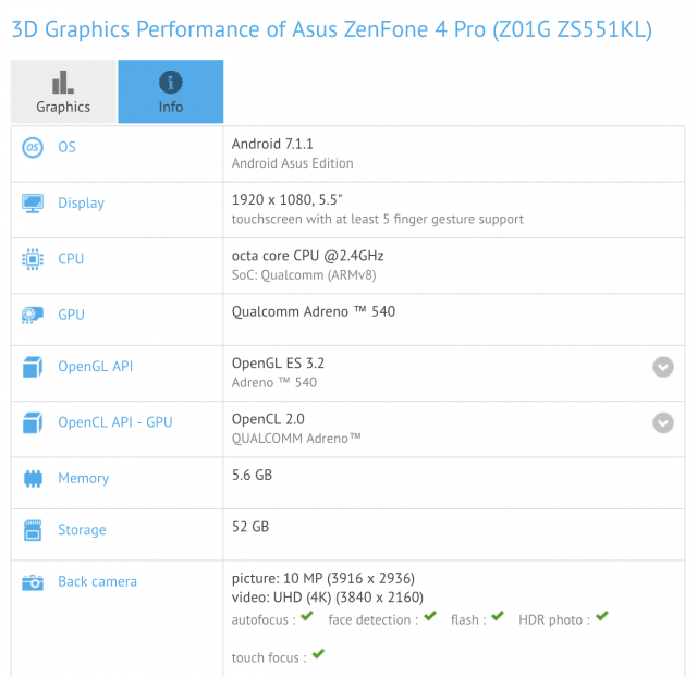 ASUS ZenFone 4 Pro Official Specs