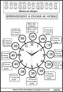 Aprendendo a olhar horas relógio
