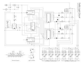 Design Traffic Light Controller