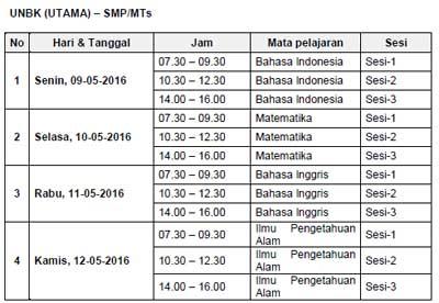Jadwal pelaksanaan UNBK 2016 SMP (Ujian Nasional Berbasis Komputer tahun pelajaran 2015/2016) utama sudah ditetapkan oleh Kemdikbud.