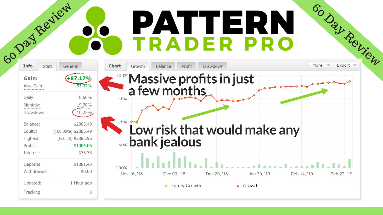 Pattern Trader Pro Review & Testing