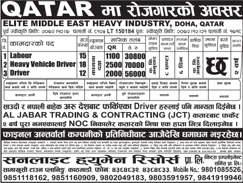Jobs For Nepali In Qatar, Free Visa & Free Ticket, Salary -Rs.70,000/