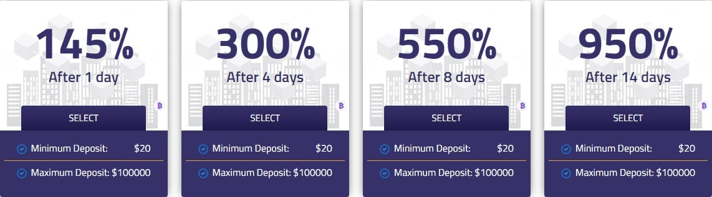 Инвестиционные планы ForexBit