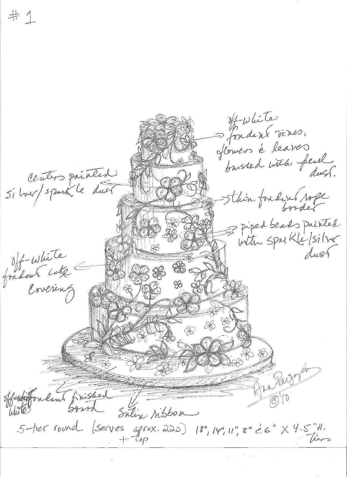 Pin Cupcake Simpson In 3d Cake on Pinterest
