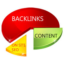 Backlinking Strategies Complete Guide