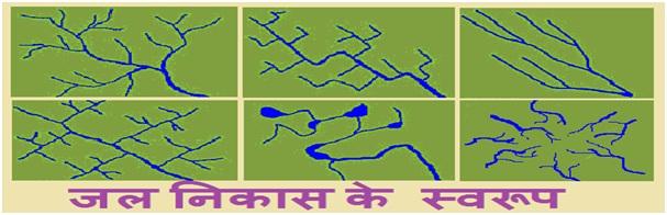 Drain age pattern - जल निकास के स्वरूप | Drainage pattern
