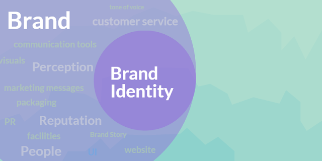 branding checklist for small and big companies