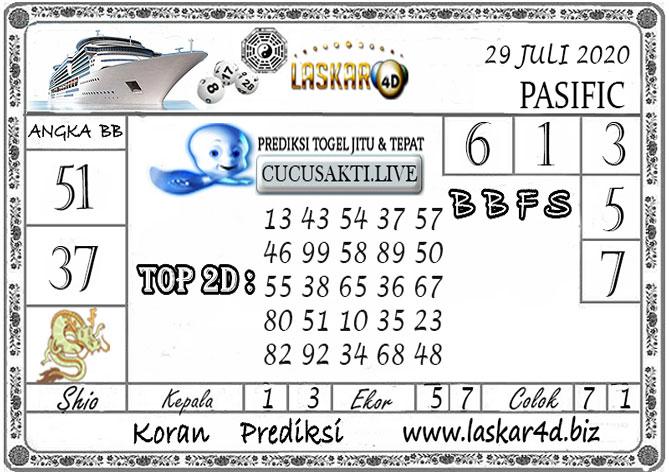 Prediksi Togel PASIFIC LASKAR4D 29 JULI 2020