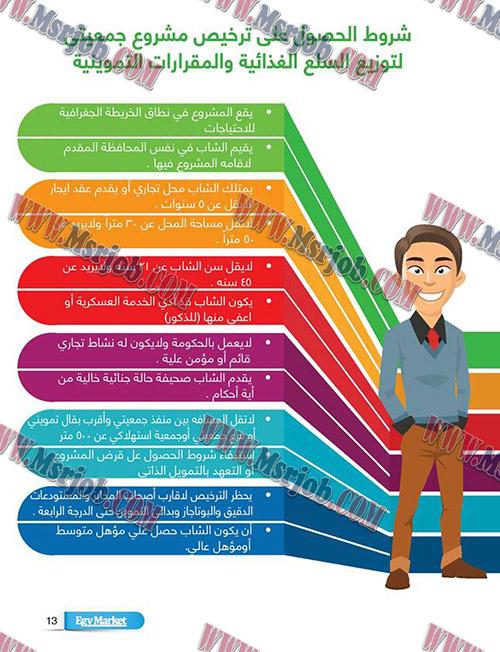 وزارة التموين تعلن عن شروط الحصول على ترخيص مشروع جمعيتى لتوزيع السلع التموينية