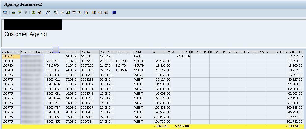 ABAP Source Code Warehouse: CUSTOMER AGING REPORT - Z REPORT - SAP SD