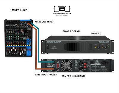 Cara Pasang Instalasi Sound System 4 Speaker Pasif