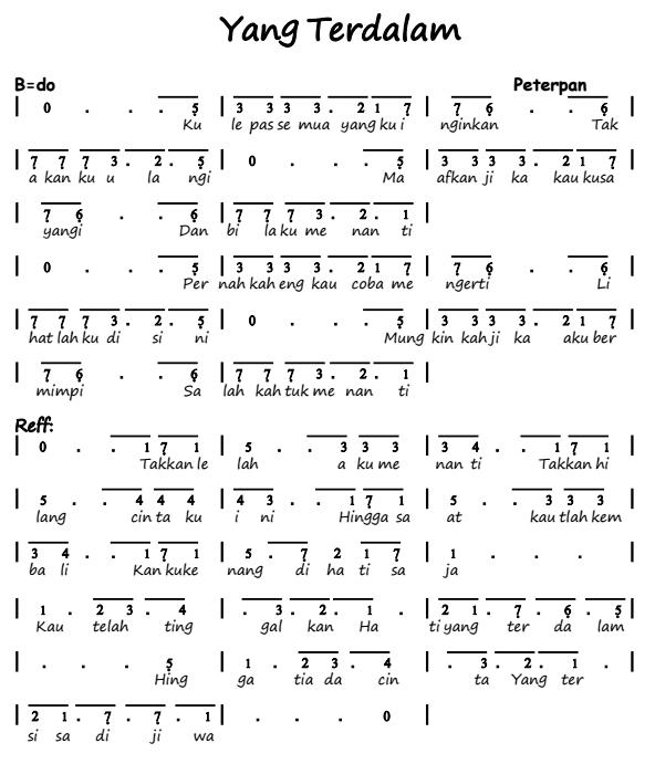 Not Angka Pianika Lagu Yang Terdalam - Peterpan