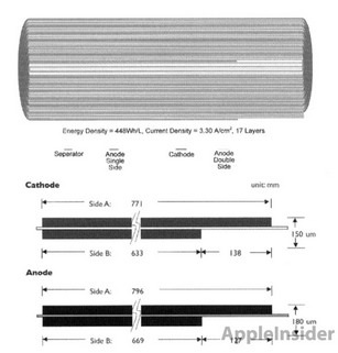 New Apple patent application for dense lithium cells allowing longer battery life