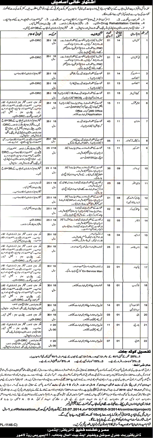 Social Welfare Department jobs 2019