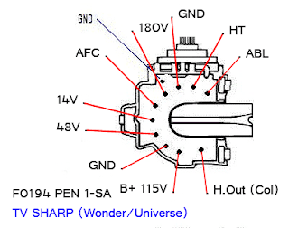 Data Pin Out Flyback F0194 PEN 1-SA TV SHARP (Wonder / Universe)