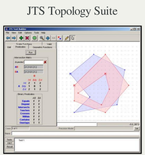 JTS topology