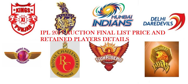 IPL 2017 AUCTION FINAL LIST PRICE AND RETAINED PLAYERS DETAILS