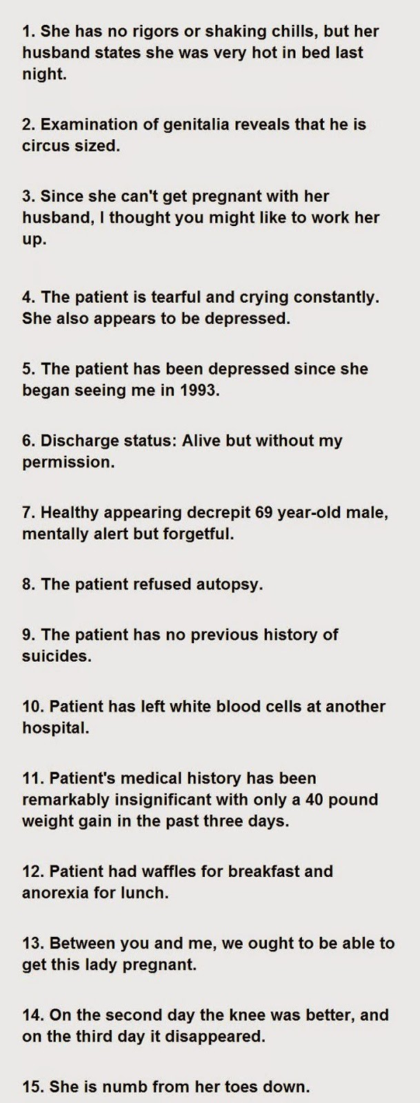 These 30 Sentences Were Actually Found In Patients Hospital Charts