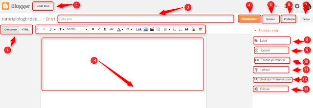 Cara menulis postingan artikel di blog Terbaru