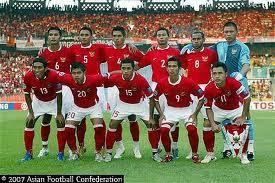 Posisi Pemain Sepak Bola